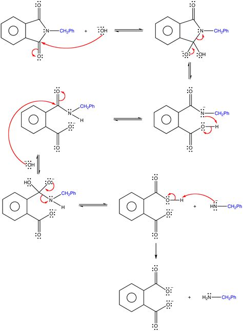 Gabriel Synthesis - Chemistry LibreTexts